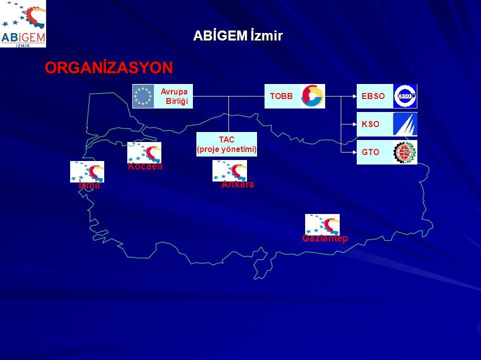 ORGANİZASYON ABİGEM İzmir Kocaeli İzmir Ankara Gaziantep Avrupa