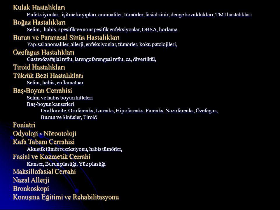 Burun ve Paranasal Sinüs Hastalıkları Özefagus Hastalıkları