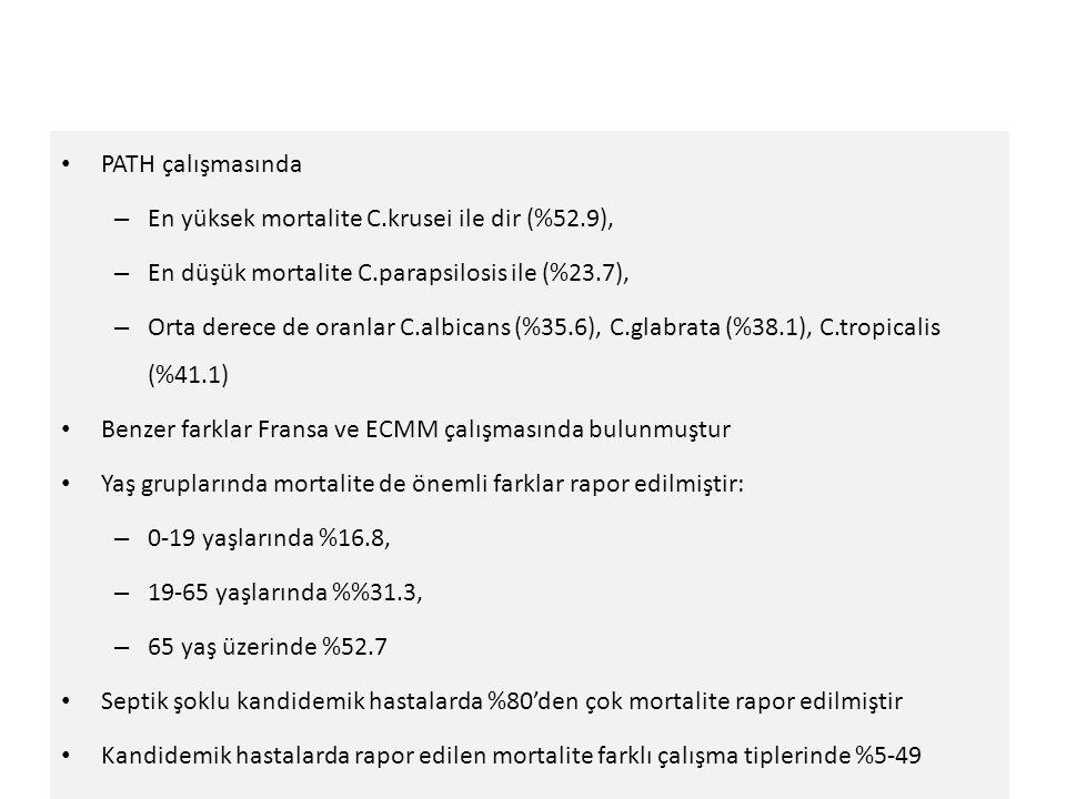 PATH çalışmasında En yüksek mortalite C.krusei ile dir (%52.9), En düşük mortalite C.parapsilosis ile (%23.7),