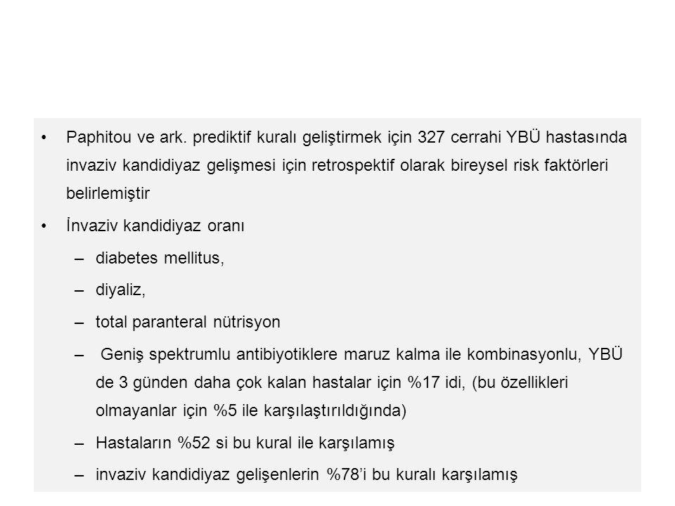 Paphitou ve ark. prediktif kuralı geliştirmek için 327 cerrahi YBÜ hastasında invaziv kandidiyaz gelişmesi için retrospektif olarak bireysel risk faktörleri belirlemiştir