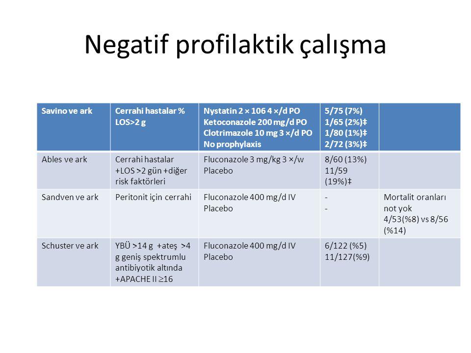 Negatif profilaktik çalışma