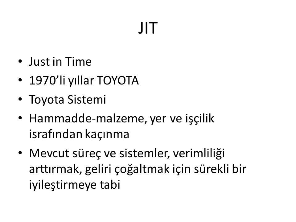 JIT Just in Time 1970'li yıllar TOYOTA Toyota Sistemi