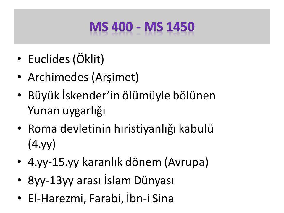 MS 400 - MS 1450 Euclides (Öklit) Archimedes (Arşimet)