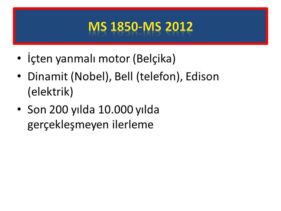 MS 1850-MS 2012 İçten yanmalı motor (Belçika)