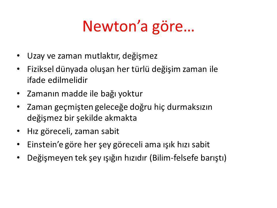 Newton'a göre… Uzay ve zaman mutlaktır, değişmez