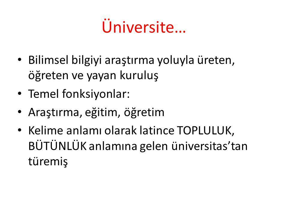 Üniversite… Bilimsel bilgiyi araştırma yoluyla üreten, öğreten ve yayan kuruluş. Temel fonksiyonlar: