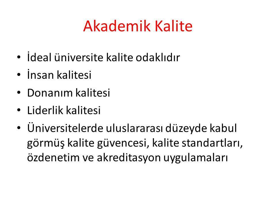 Akademik Kalite İdeal üniversite kalite odaklıdır İnsan kalitesi