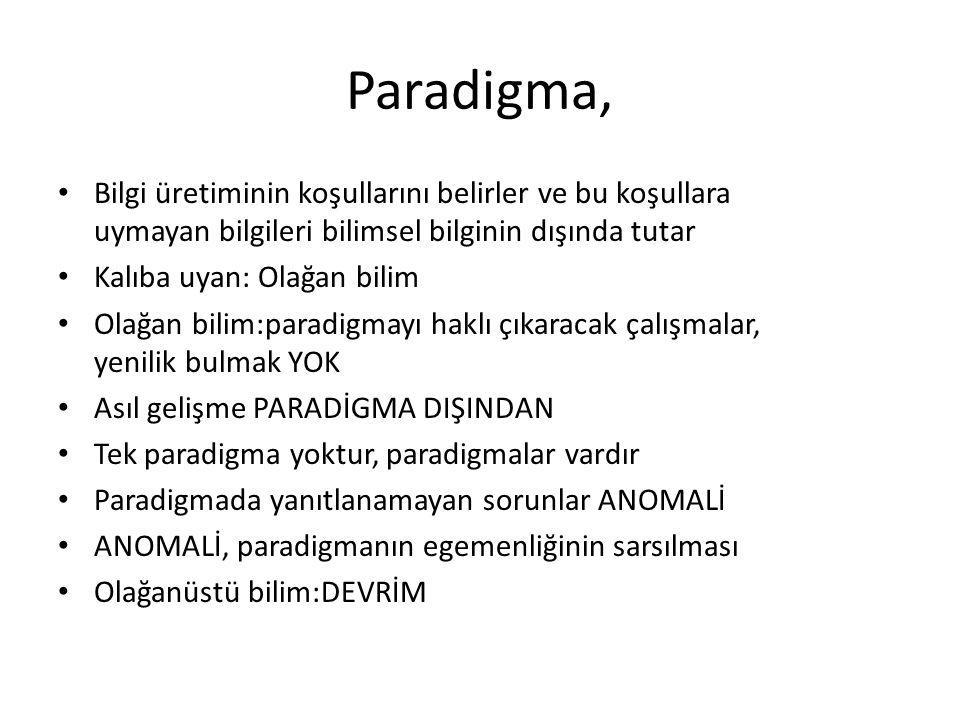 Paradigma, Bilgi üretiminin koşullarını belirler ve bu koşullara uymayan bilgileri bilimsel bilginin dışında tutar.