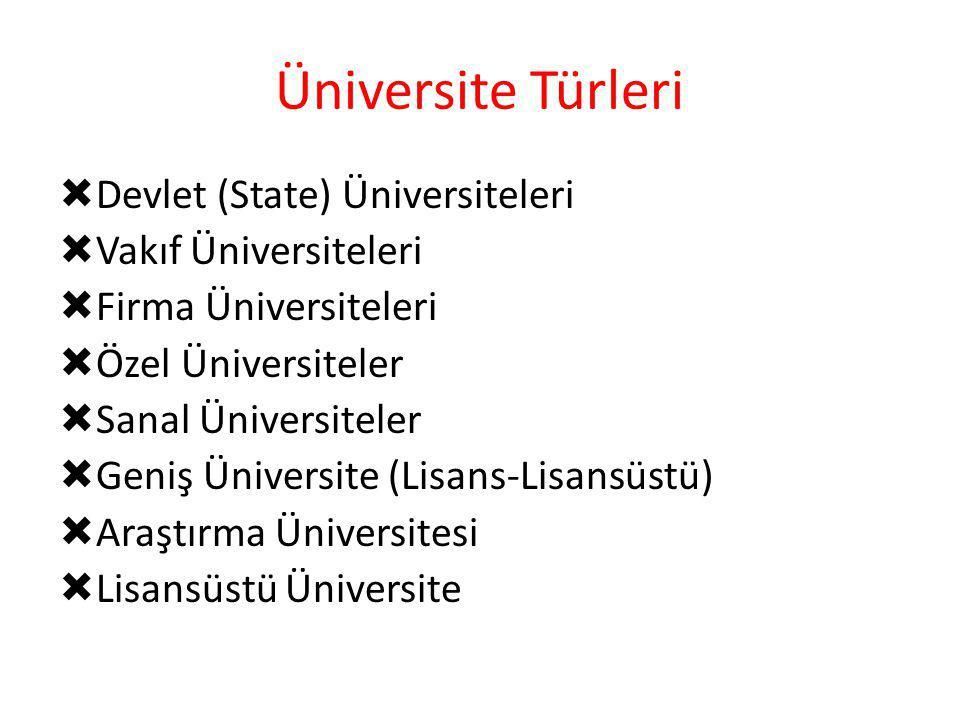 Üniversite Türleri Devlet (State) Üniversiteleri Vakıf Üniversiteleri