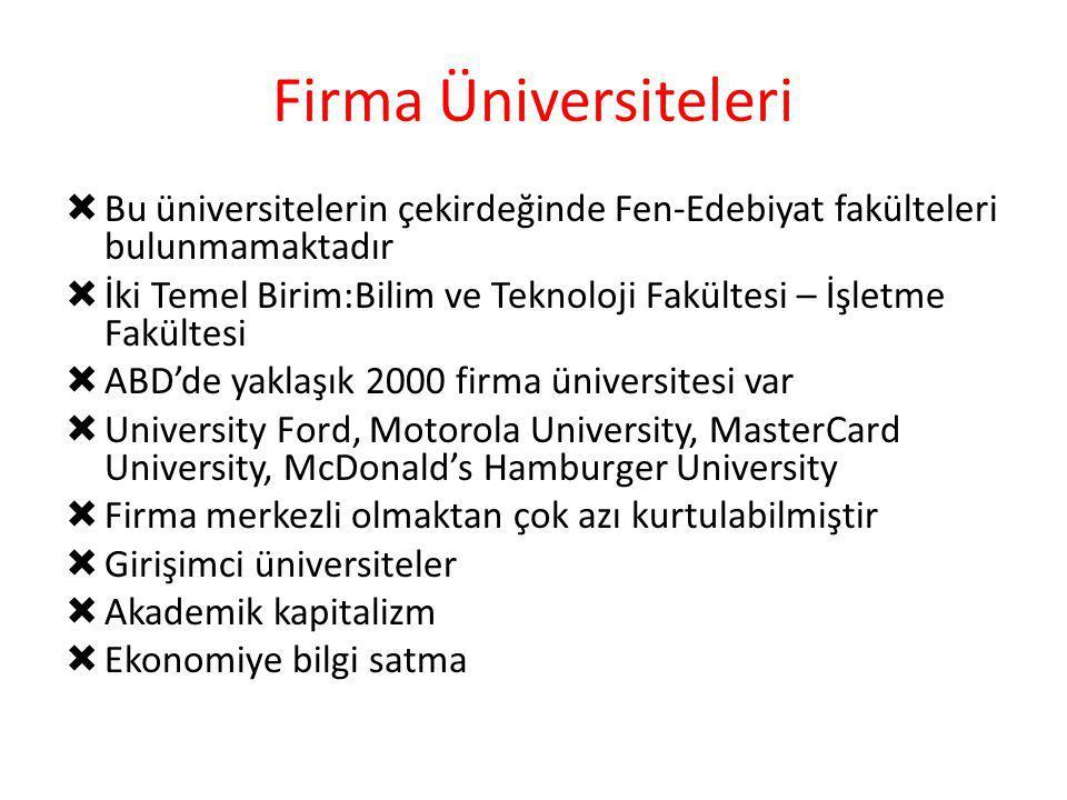 Firma Üniversiteleri Bu üniversitelerin çekirdeğinde Fen-Edebiyat fakülteleri bulunmamaktadır.