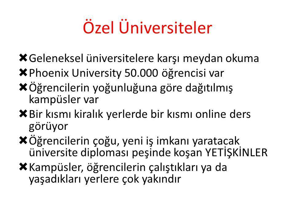 Özel Üniversiteler Geleneksel üniversitelere karşı meydan okuma