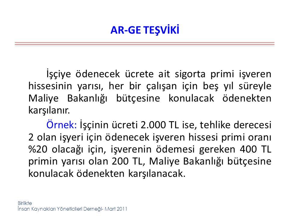 AR-GE TEŞVİKİ