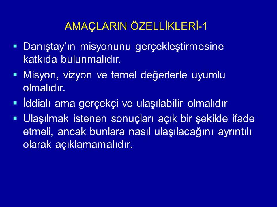 AMAÇLARIN ÖZELLİKLERİ-1