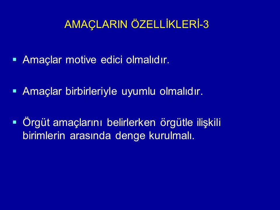 AMAÇLARIN ÖZELLİKLERİ-3