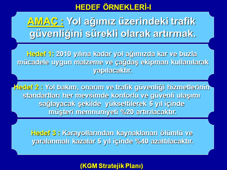 AMAÇ : Yol ağımız üzerindeki trafik