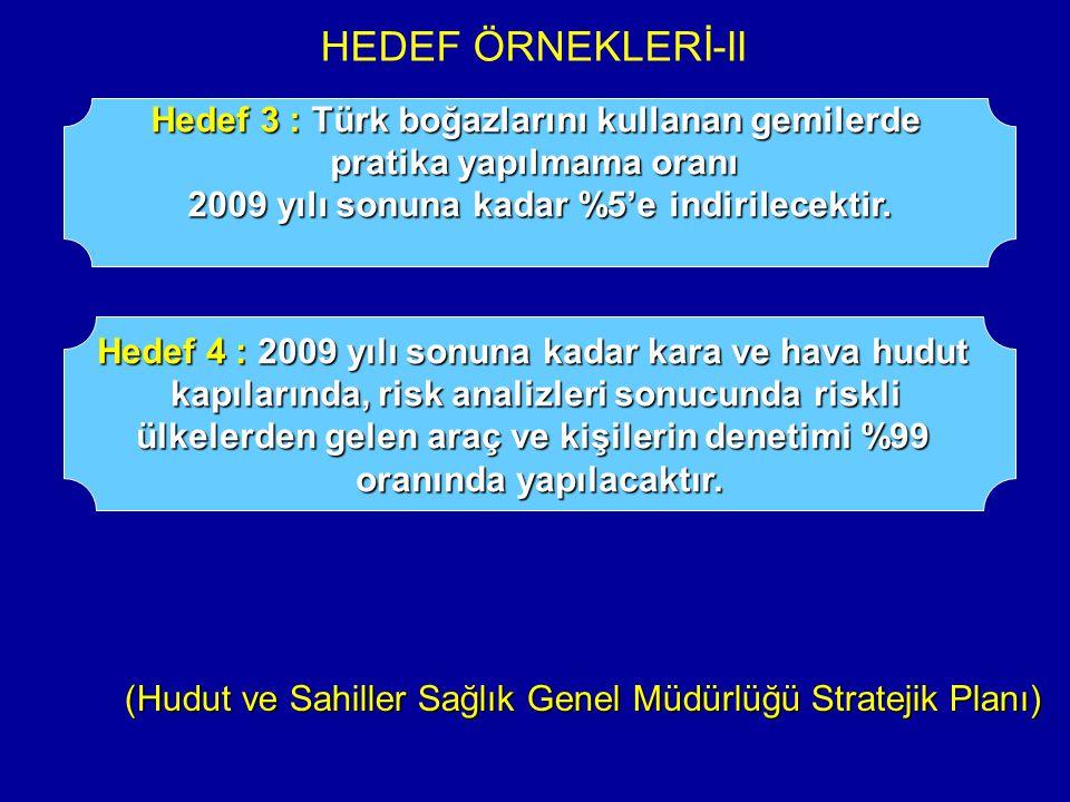 HEDEF ÖRNEKLERİ-II Hedef 3 : Türk boğazlarını kullanan gemilerde