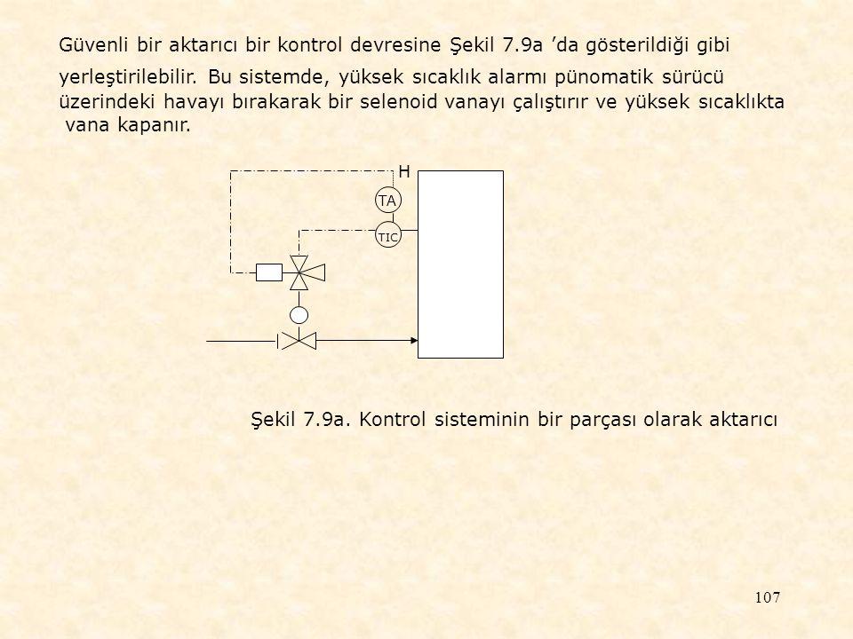 Şekil 7.9a. Kontrol sisteminin bir parçası olarak aktarıcı