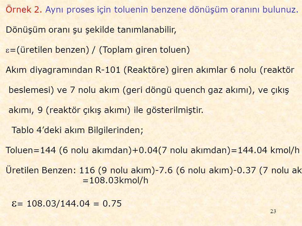 Örnek 2. Aynı proses için toluenin benzene dönüşüm oranını bulunuz.