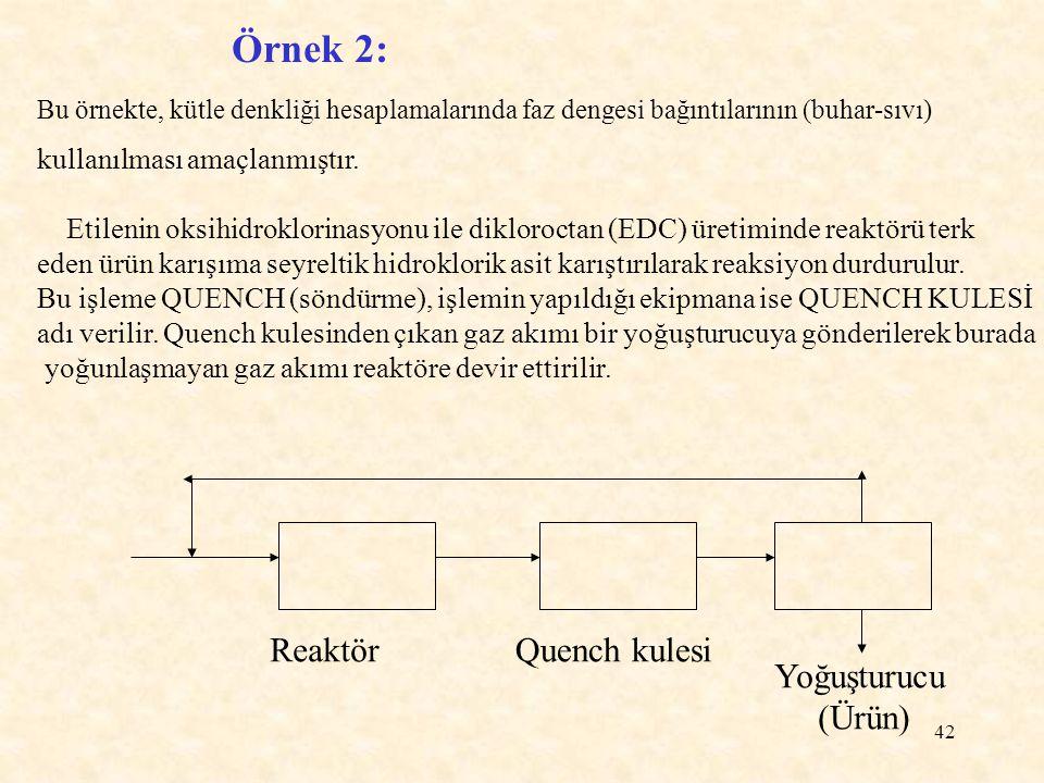 Örnek 2: Bu örnekte, kütle denkliği hesaplamalarında faz dengesi bağıntılarının (buhar-sıvı) kullanılması amaçlanmıştır.