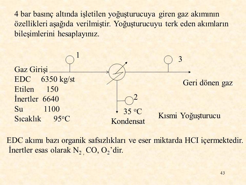 4 bar basınç altında işletilen yoğuşturucuya giren gaz akımının