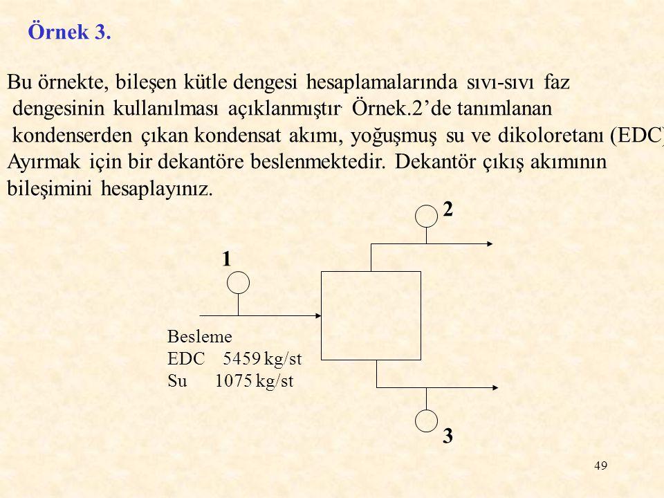 Bu örnekte, bileşen kütle dengesi hesaplamalarında sıvı-sıvı faz
