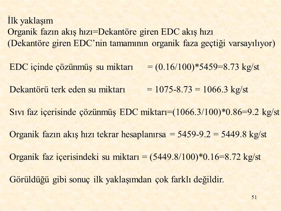 İlk yaklaşım Organik fazın akış hızı=Dekantöre giren EDC akış hızı. (Dekantöre giren EDC'nin tamamının organik faza geçtiği varsayılıyor)