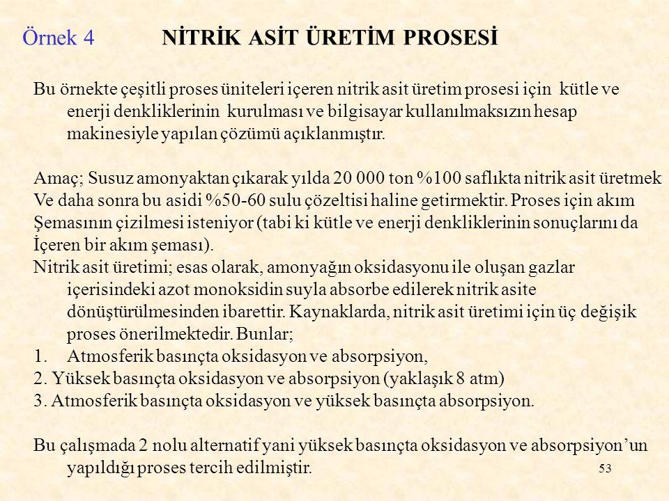 Örnek 4 NİTRİK ASİT ÜRETİM PROSESİ