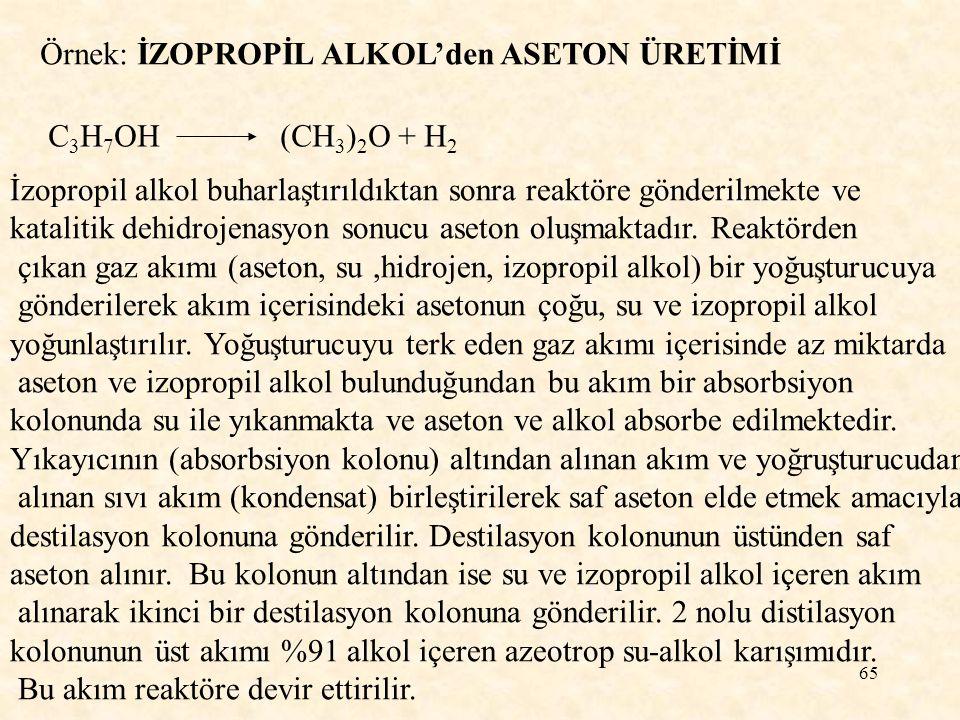 Örnek: İZOPROPİL ALKOL'den ASETON ÜRETİMİ