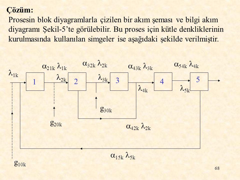 Çözüm: Prosesin blok diyagramlarla çizilen bir akım şeması ve bilgi akım. diyagramı Şekil-5'te görülebilir. Bu proses için kütle denkliklerinin.