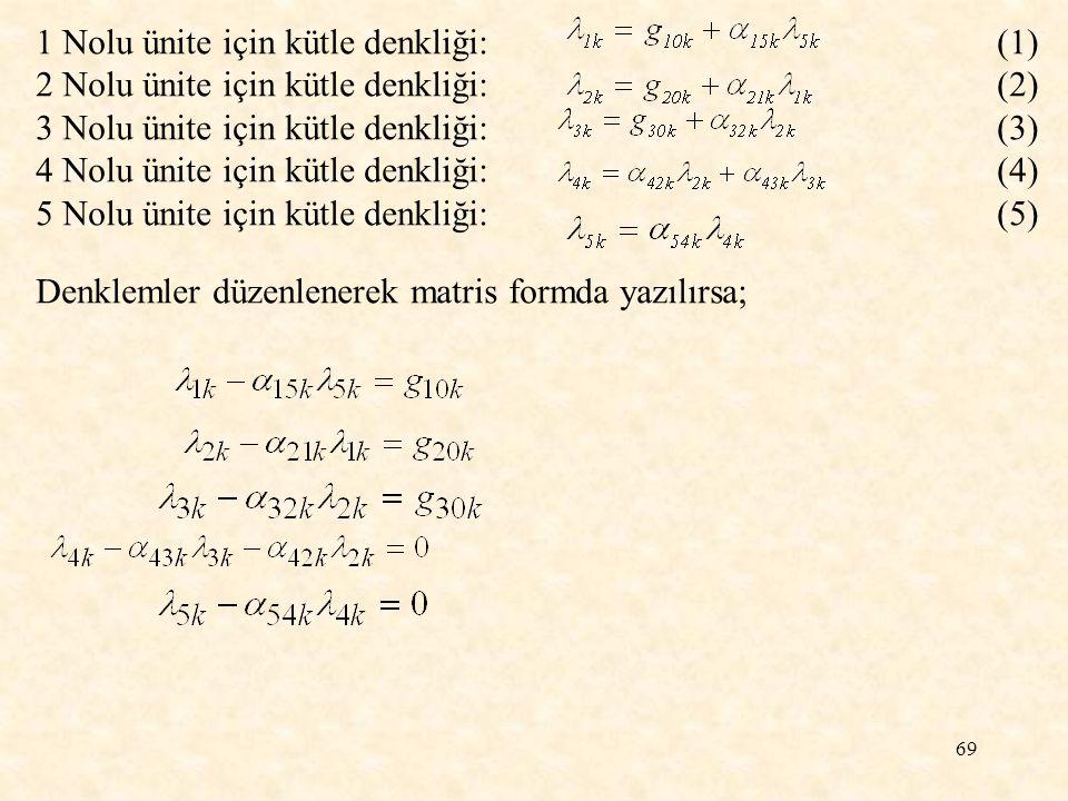 1 Nolu ünite için kütle denkliği: (1)
