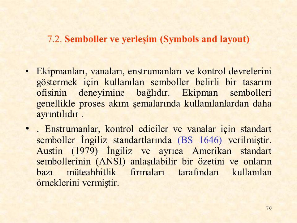 7.2. Semboller ve yerleşim (Symbols and layout)