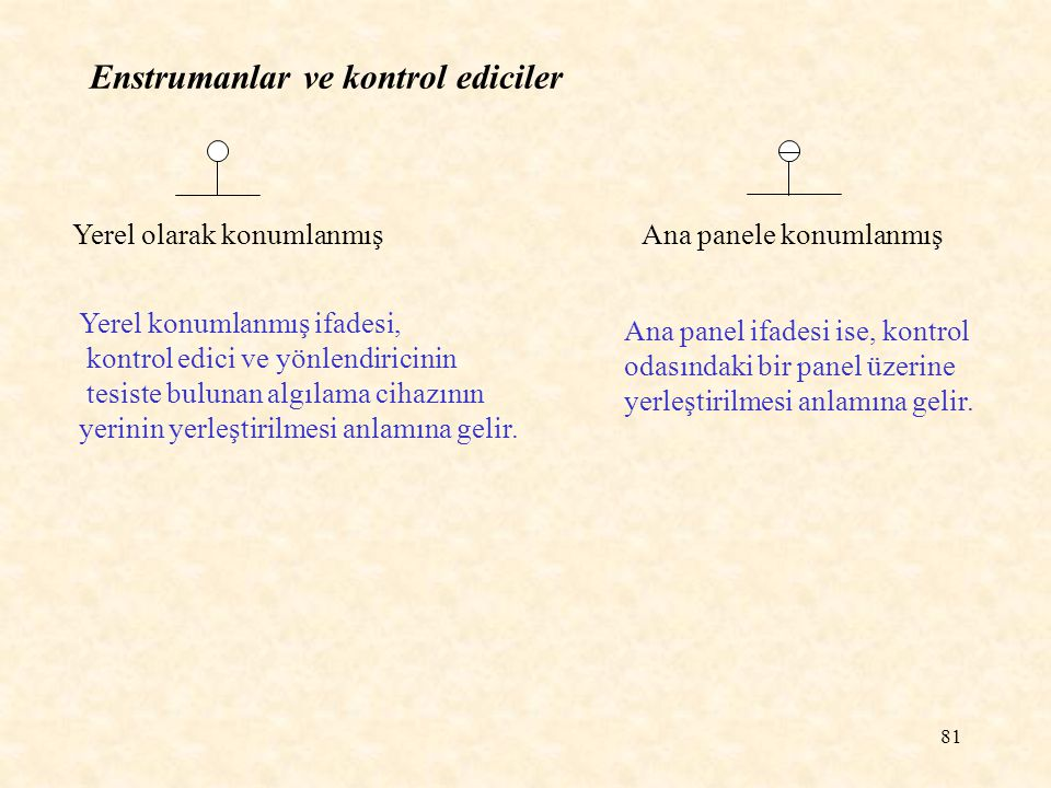 Enstrumanlar ve kontrol ediciler