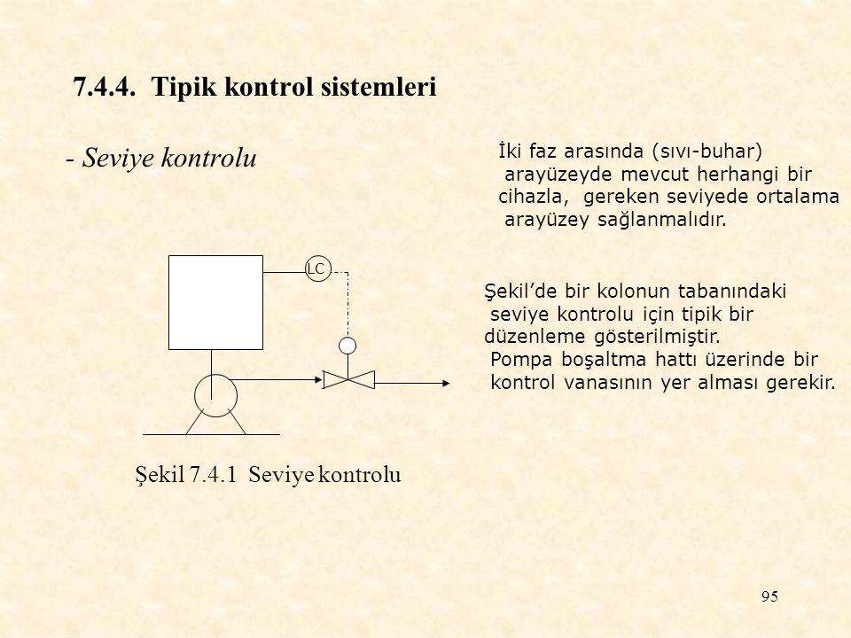 7.4.4. Tipik kontrol sistemleri