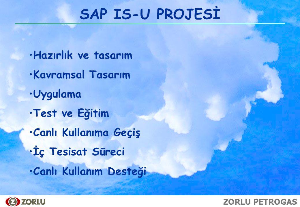 SAP IS-U PROJESİ Hazırlık ve tasarım Kavramsal Tasarım Uygulama