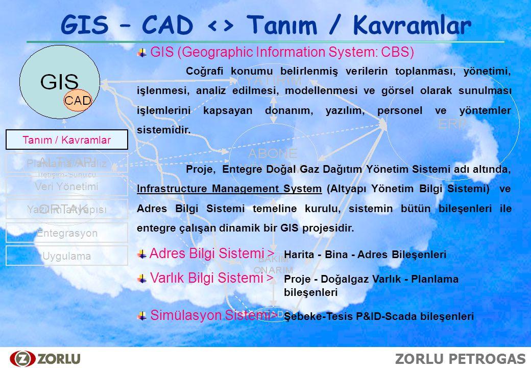 GIS – CAD <> Tanım / Kavramlar