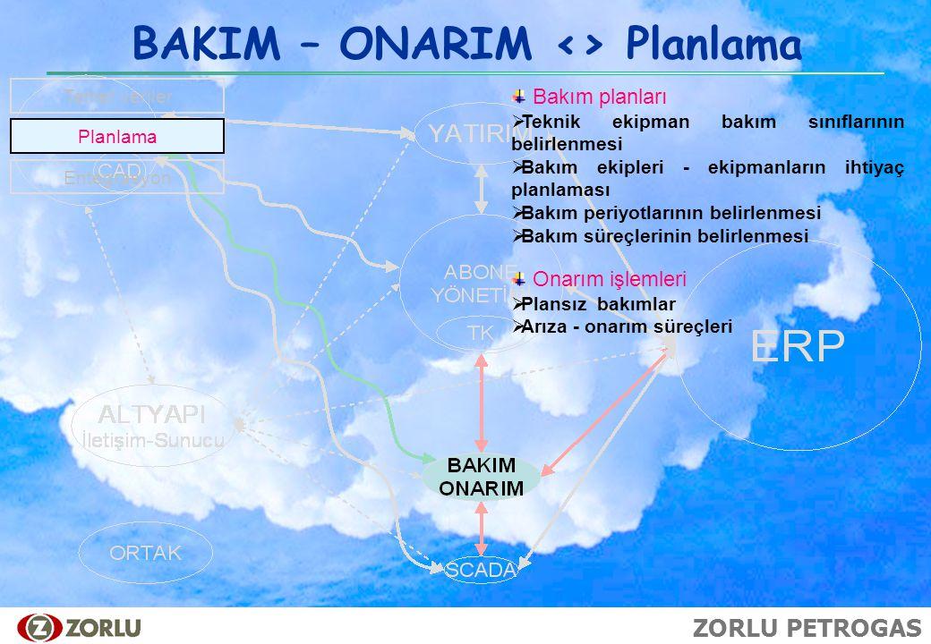BAKIM – ONARIM <> Planlama