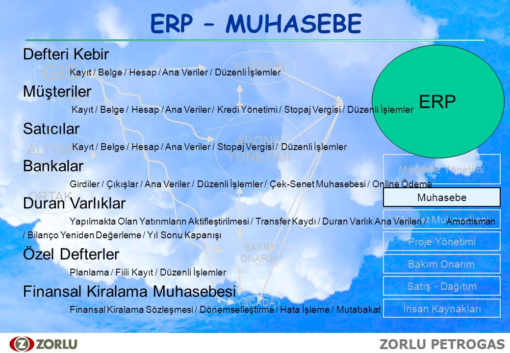 ERP – MUHASEBE GIS ERP Defteri Kebir Müşteriler Satıcılar Bankalar