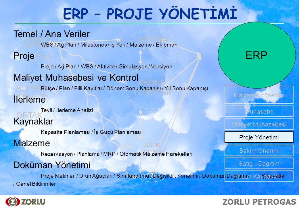 ERP – PROJE YÖNETİMİ GIS ERP Temel / Ana Veriler Proje