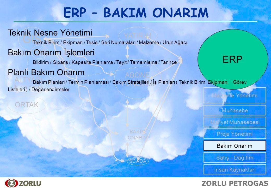 ERP – BAKIM ONARIM GIS ERP Teknik Nesne Yönetimi