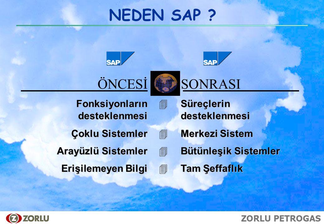 NEDEN SAP ÖNCESİ SONRASI Fonksiyonların desteklenmesi