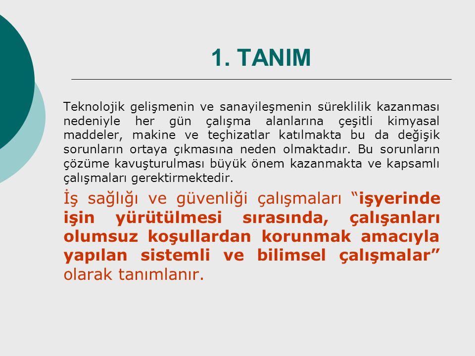 1. TANIM