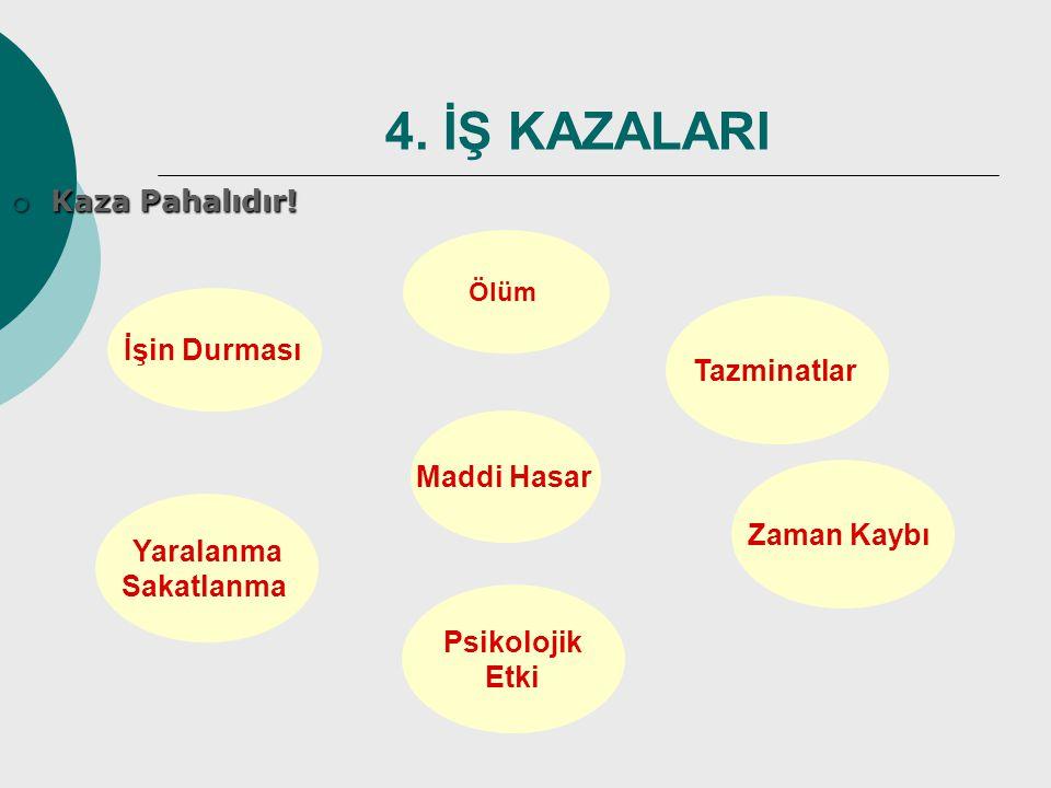 4. İŞ KAZALARI Kaza Pahalıdır! İşin Durması Tazminatlar Maddi Hasar