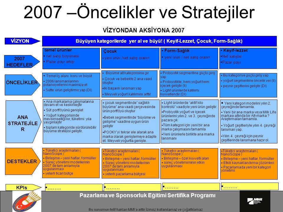 2007 –Öncelikler ve Stratejiler