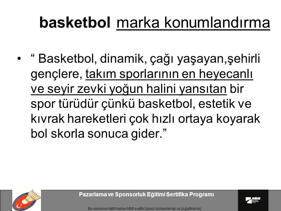 basketbol marka konumlandırma