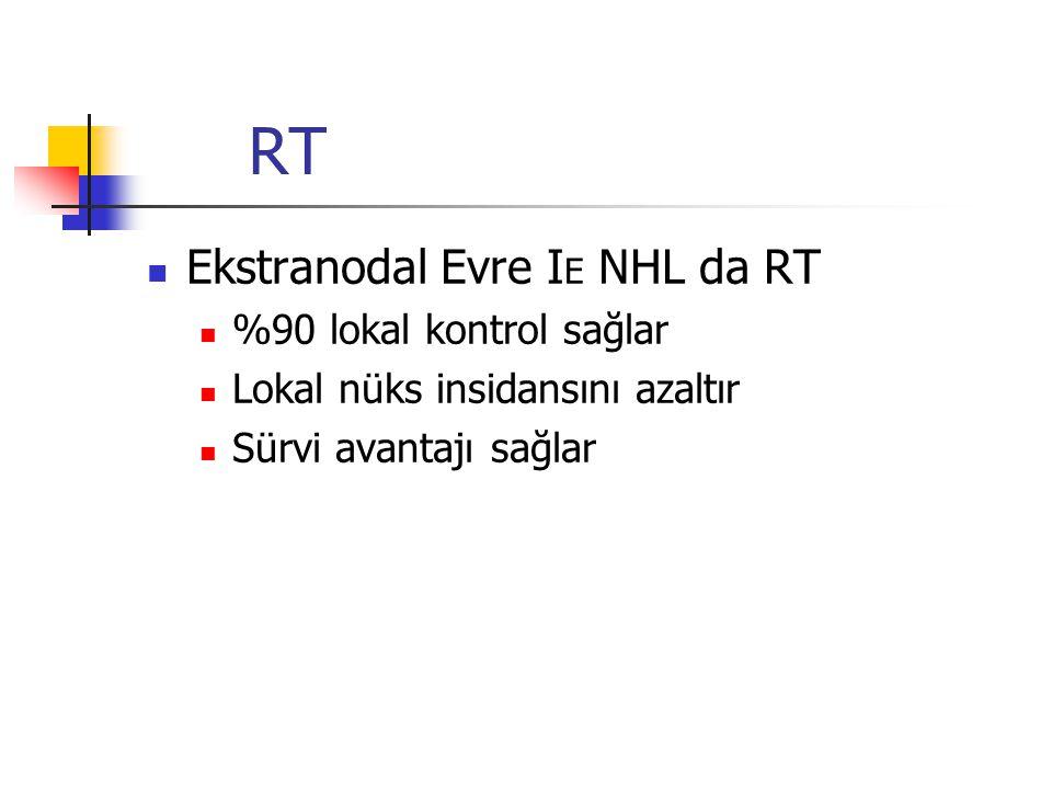 RT Ekstranodal Evre IE NHL da RT %90 lokal kontrol sağlar