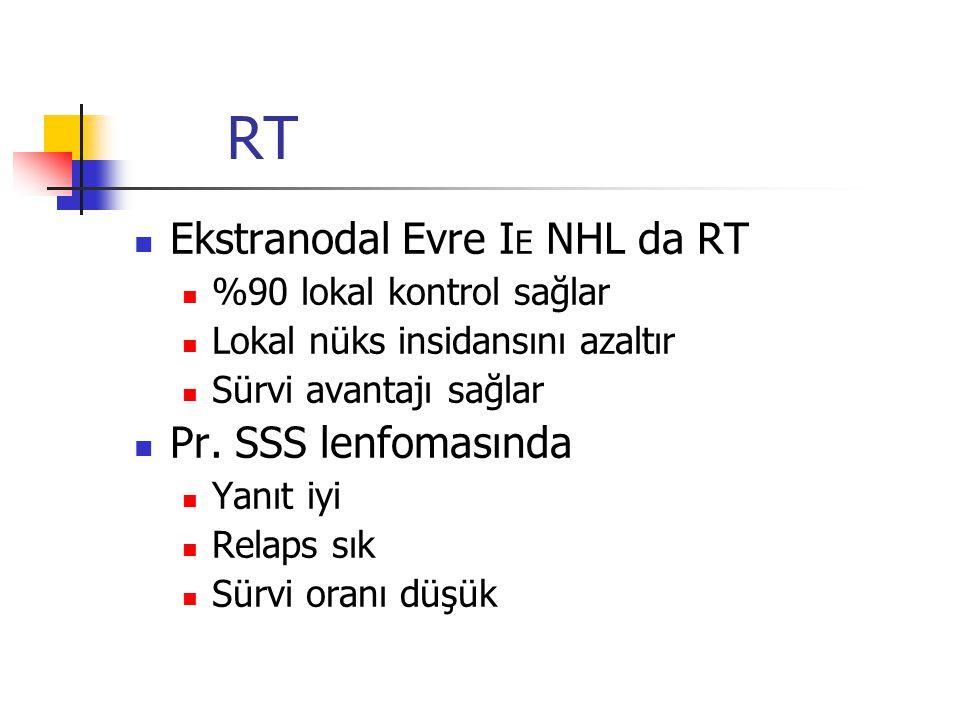 RT Ekstranodal Evre IE NHL da RT Pr. SSS lenfomasında