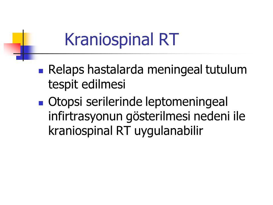 Kraniospinal RT Relaps hastalarda meningeal tutulum tespit edilmesi