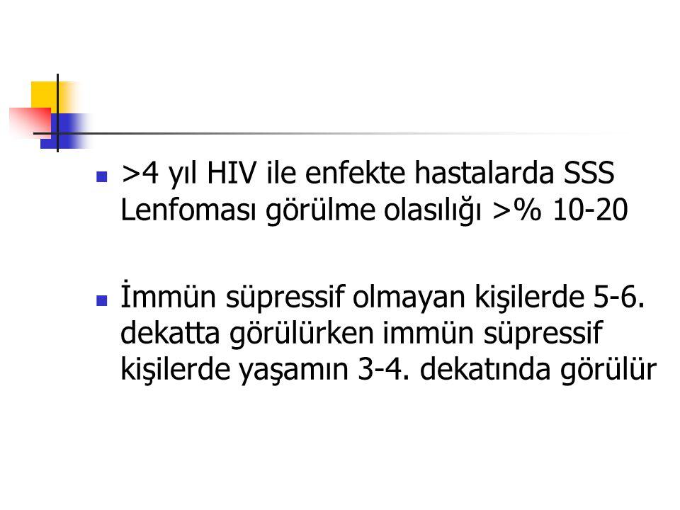 >4 yıl HIV ile enfekte hastalarda SSS Lenfoması görülme olasılığı >% 10-20