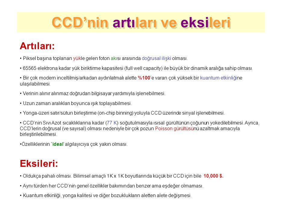 CCD'nin artıları ve eksileri CCD'nin artıları ve eksileri