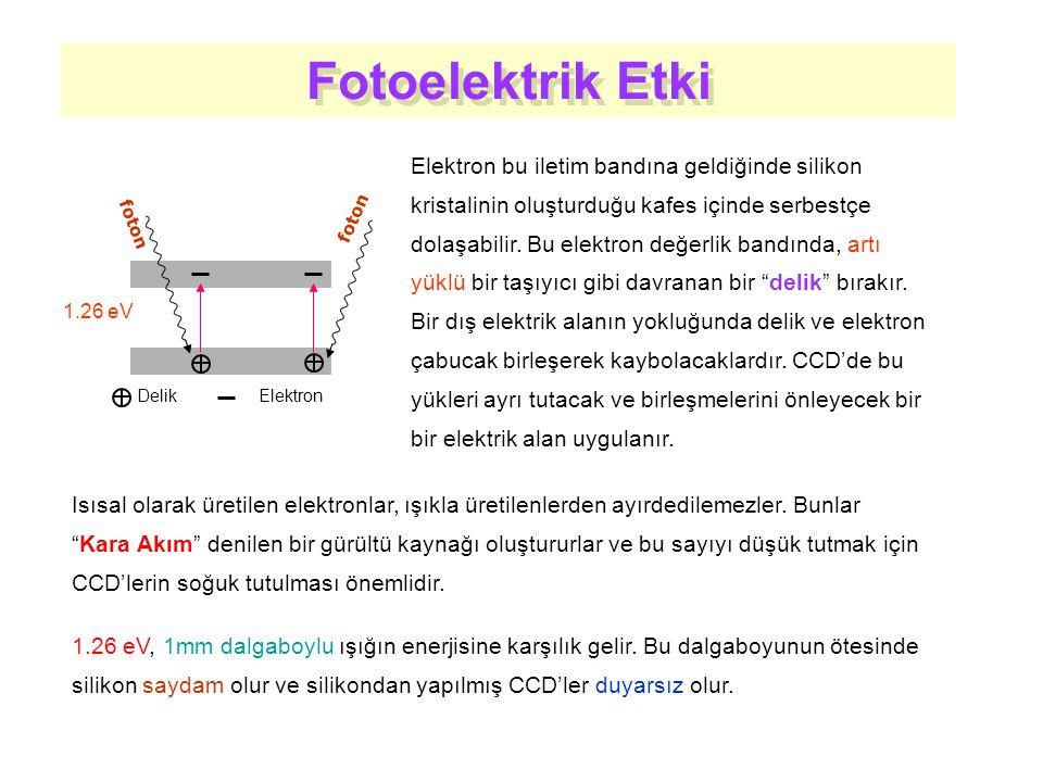 Fotoelektrik Etki Fotoelektrik Etki